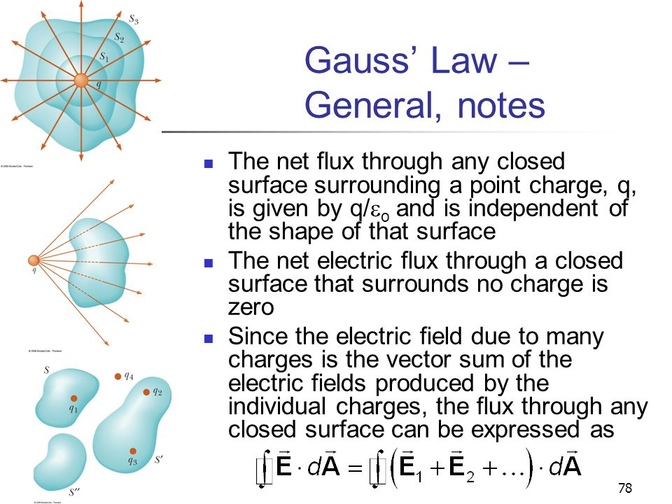 Gauss' Law – General, notes