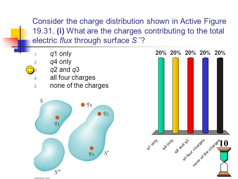 Consider the charge distribution shown in Active Figure 19. 31