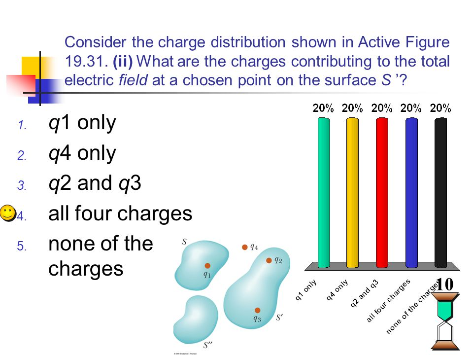 q1 only q4 only q2 and q3 all four charges none of the charges 10