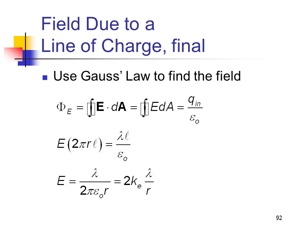 Field Due to a Line of Charge, final