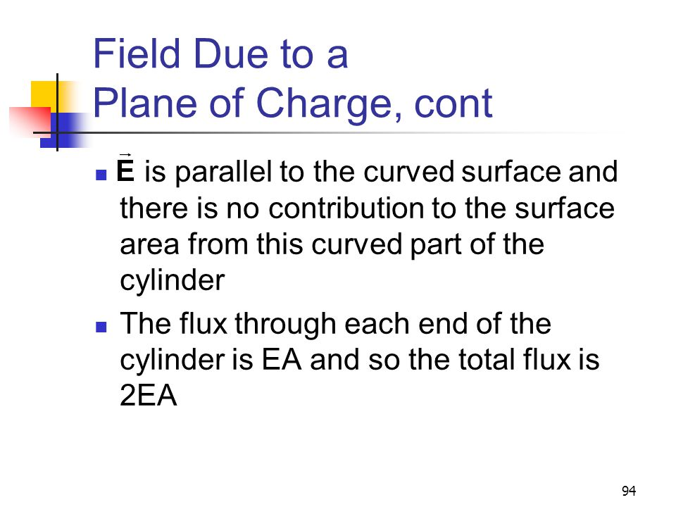 Field Due to a Plane of Charge, cont