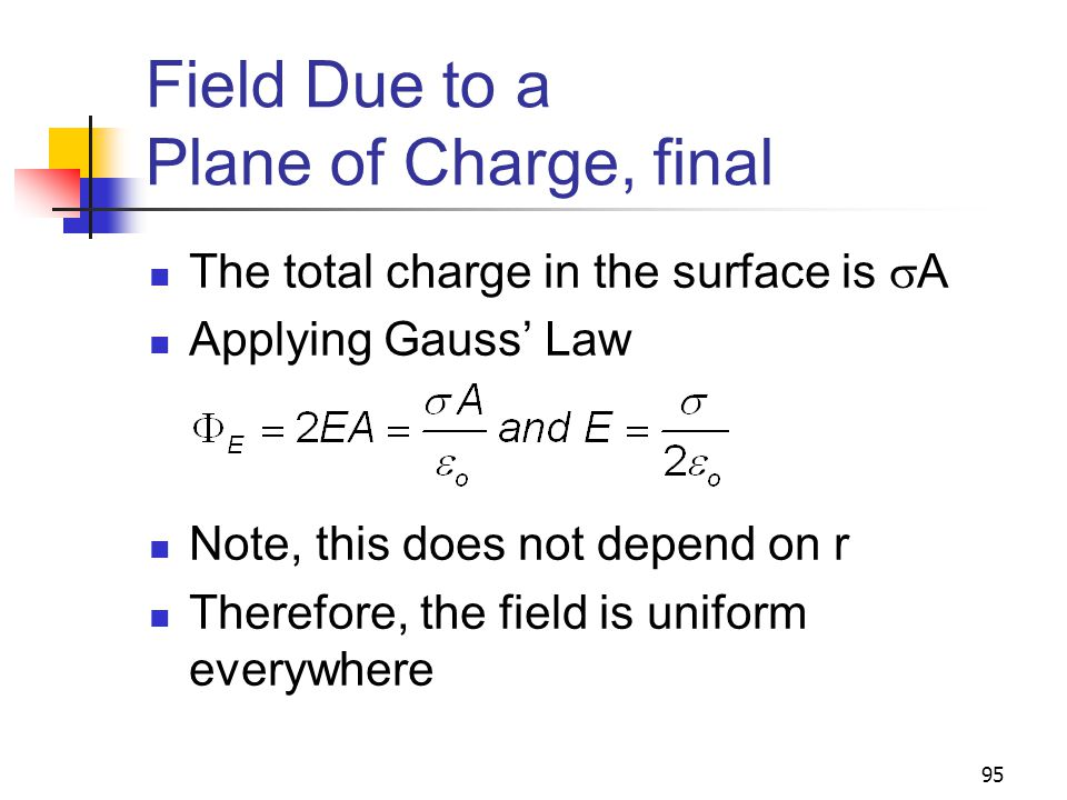 Field Due to a Plane of Charge, final