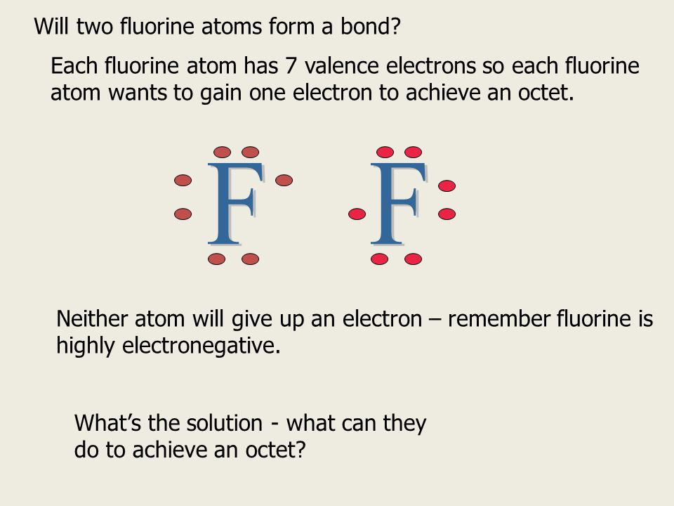 Covalent Bonding And Molecular Compounds. - ppt download