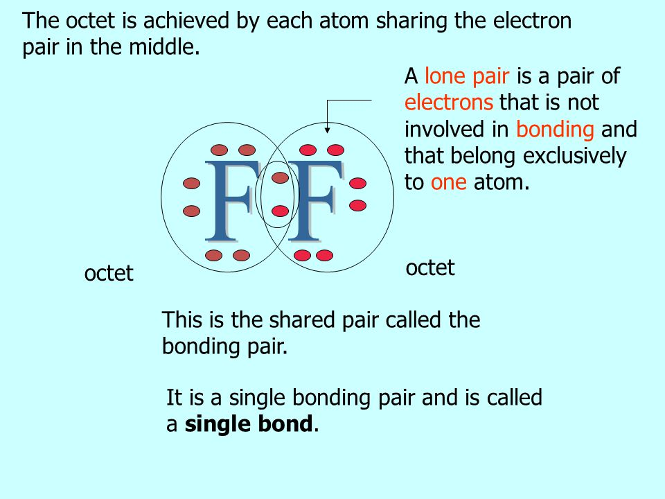 The octet is achieved by each atom sharing the electron pair in the middle.