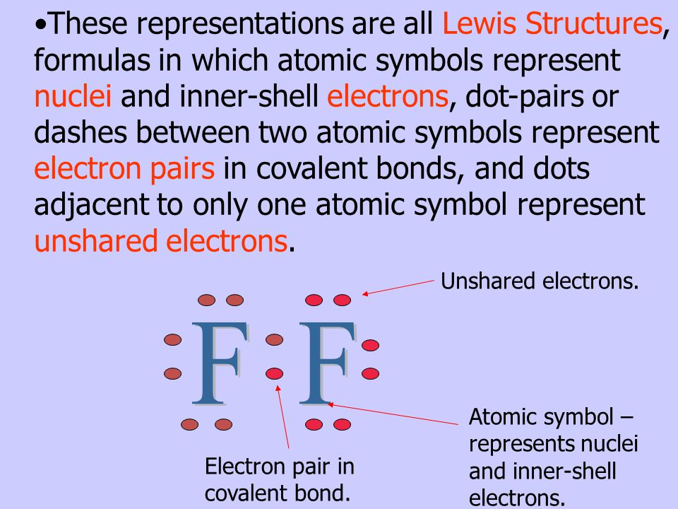 These representations are all Lewis Structures, formulas in which atomic symbols represent nuclei and inner-shell electrons, dot-pairs or dashes between two atomic symbols represent electron pairs in covalent bonds, and dots adjacent to only one atomic symbol represent unshared electrons.