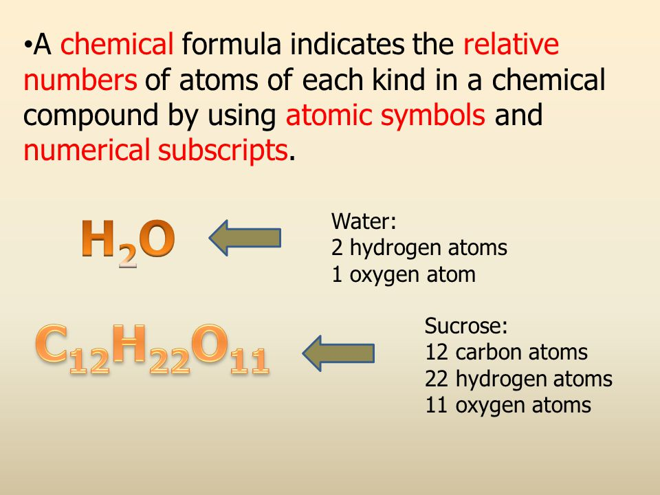 A chemical formula indicates the relative numbers of atoms of each kind in a chemical compound by using atomic symbols and numerical subscripts.