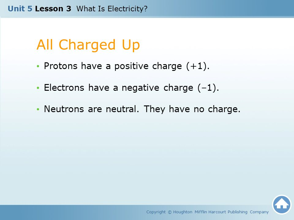 All Charged Up Protons have a positive charge (+1).