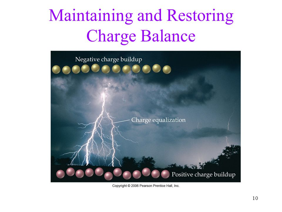 Maintaining and Restoring Charge Balance