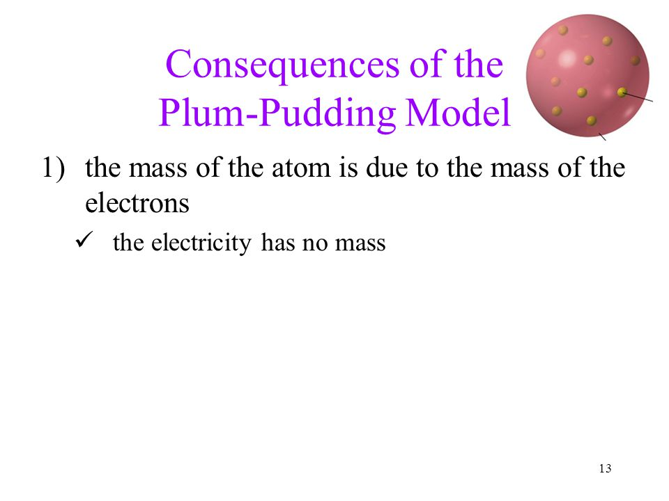 Consequences of the Plum-Pudding Model