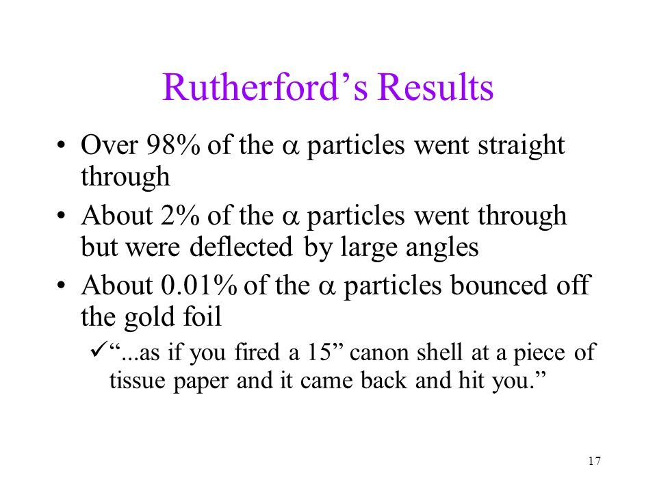 Rutherford's Results Over 98% of the a particles went straight through