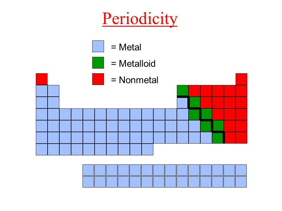 Periodicity = Metal = Metalloid = Nonmetal