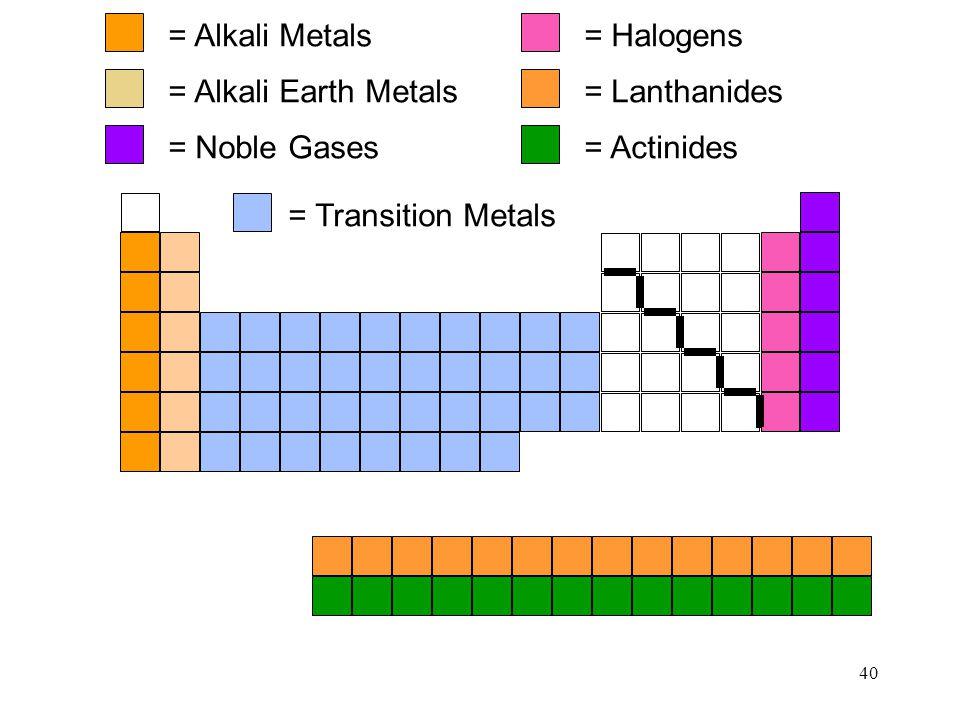 = Alkali Metals = Alkali Earth Metals = Noble Gases = Halogens