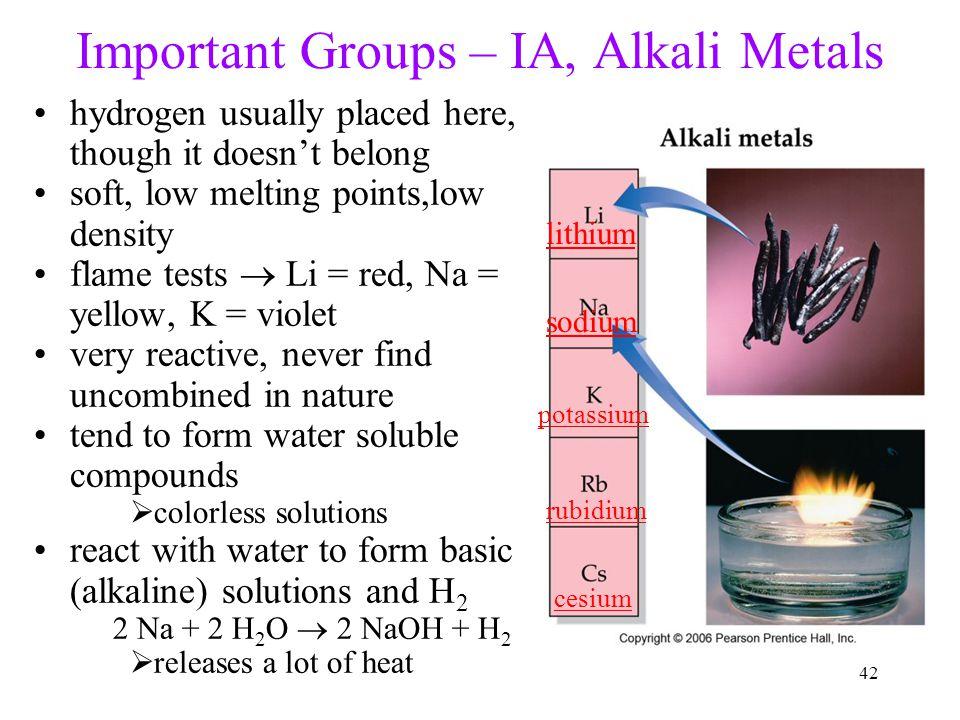 Important Groups – IA, Alkali Metals