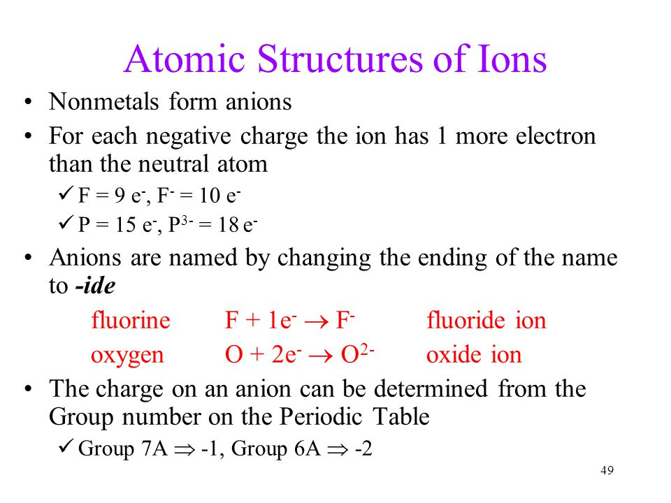 Atomic Structures of Ions