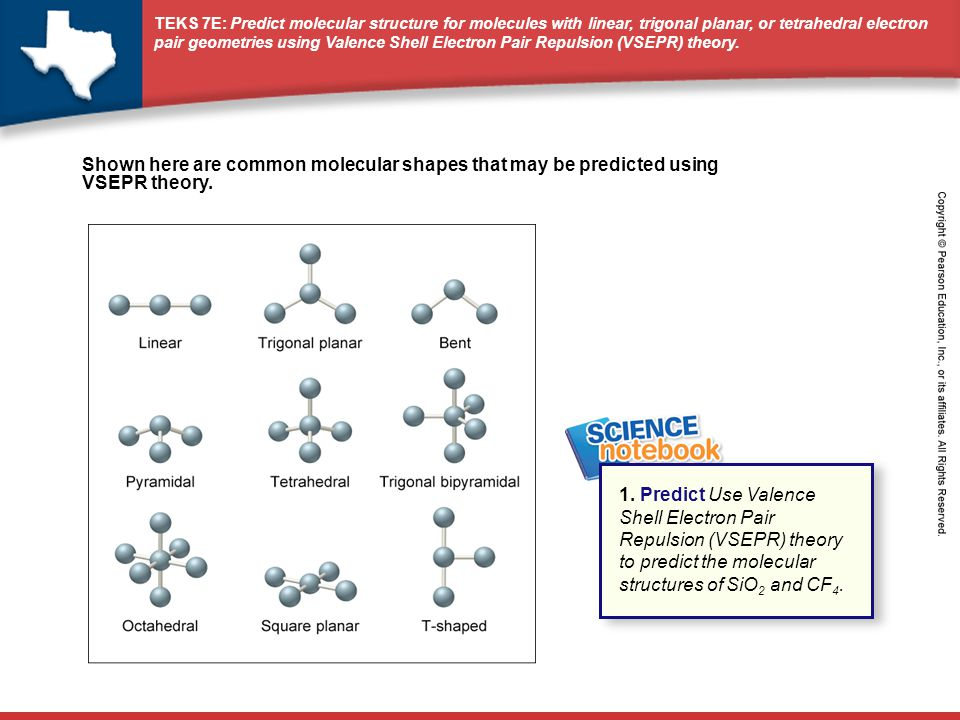 Shown here are common molecular shapes that may be predicted using VSEPR theory.