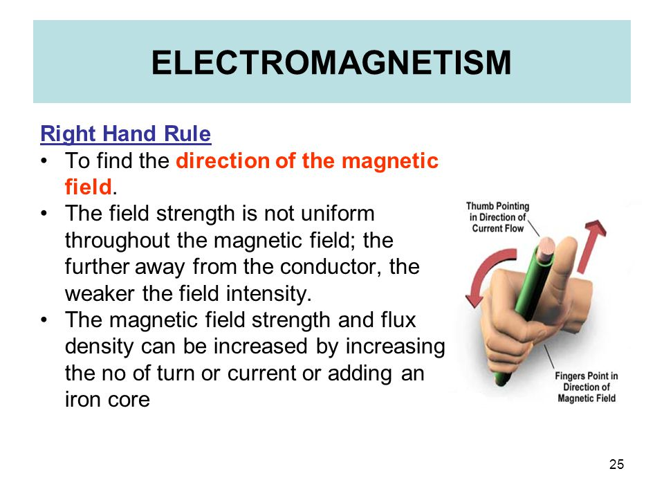 ELECTROMAGNETISM Right Hand Rule