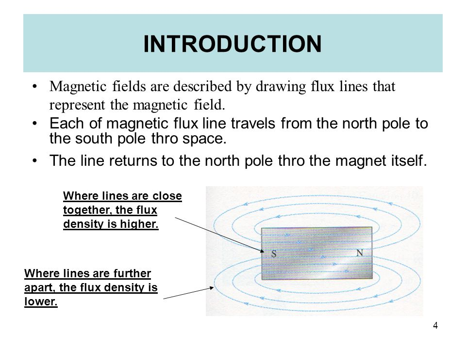 INTRODUCTION Magnetic fields are described by drawing flux lines that represent the magnetic field.
