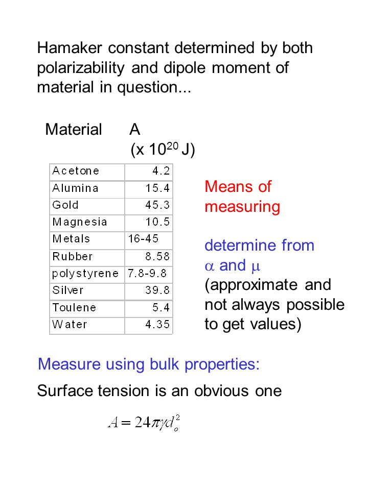 Hamaker constant determined by both