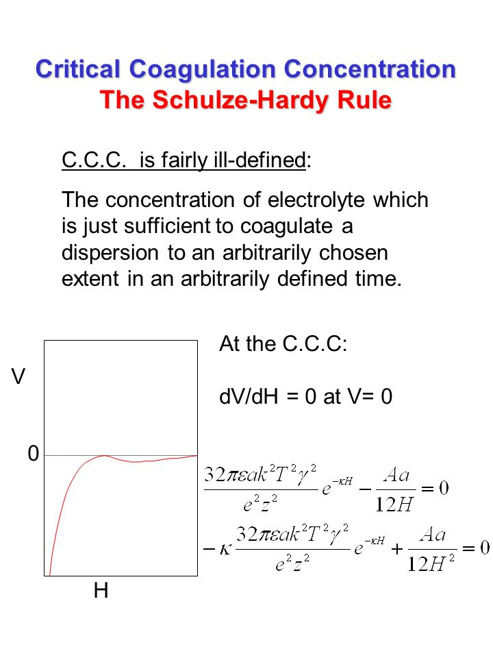 Critical Coagulation Concentration The Schulze-Hardy Rule