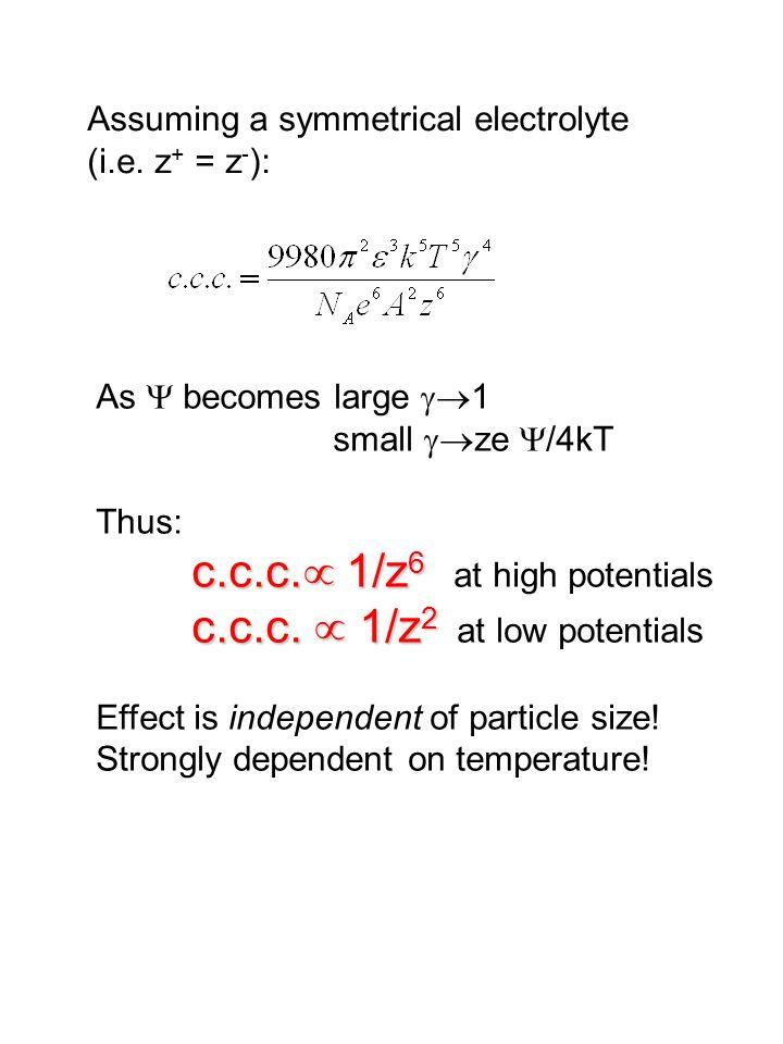 Assuming a symmetrical electrolyte
