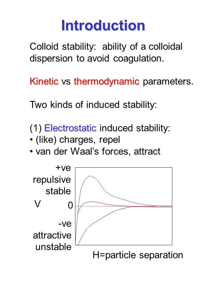 Introduction Colloid stability: ability of a colloidal