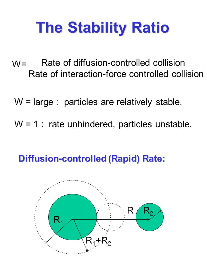 The Stability Ratio W= Rate of diffusion-controlled collision