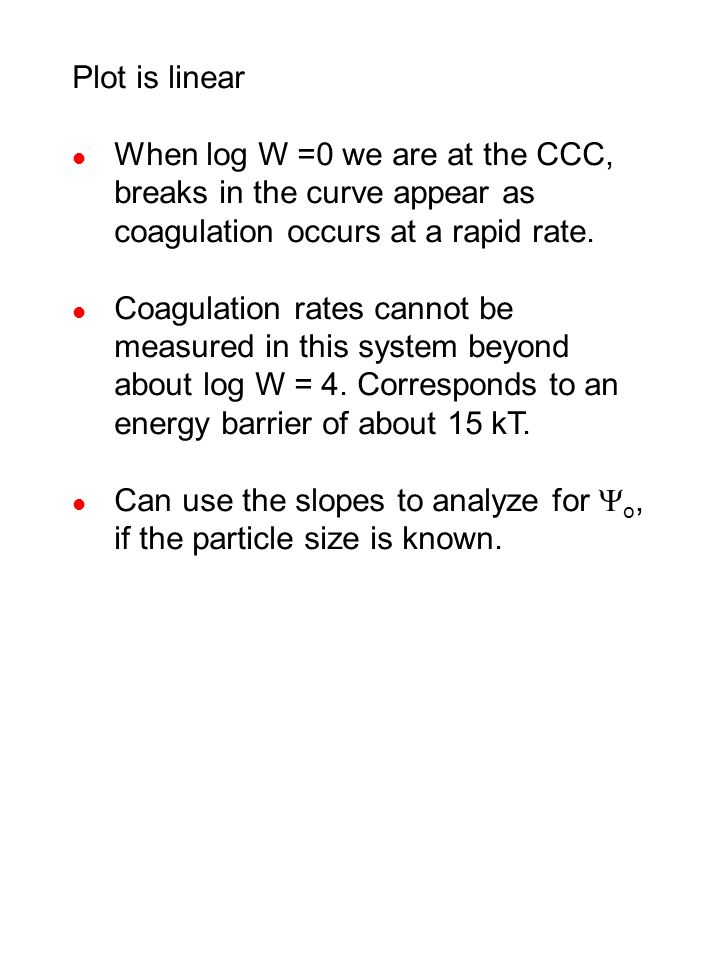 Plot is linear When log W =0 we are at the CCC, breaks in the curve appear as coagulation occurs at a rapid rate.