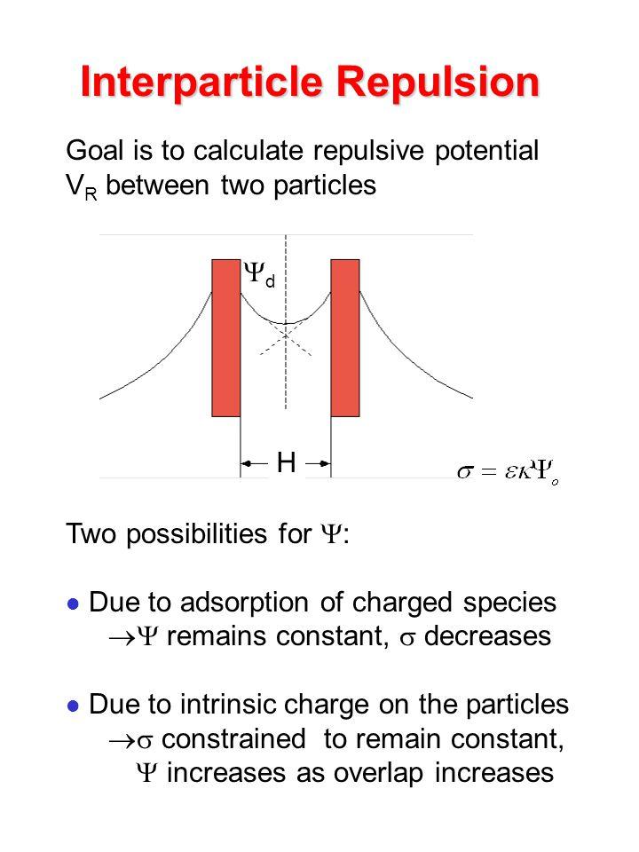 Interparticle Repulsion