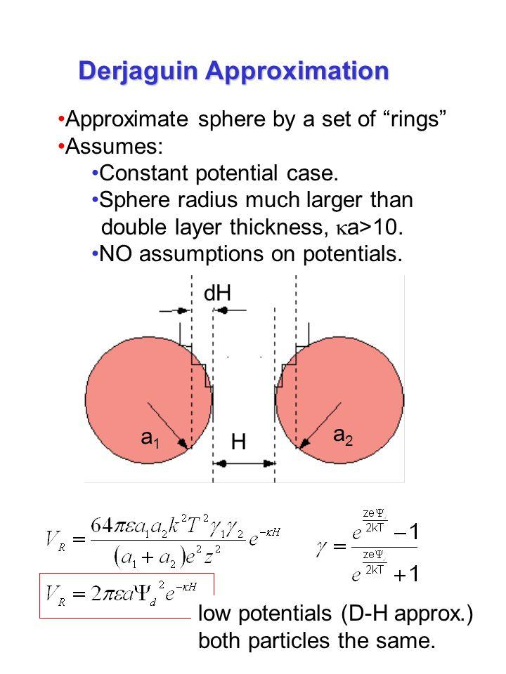 Derjaguin Approximation