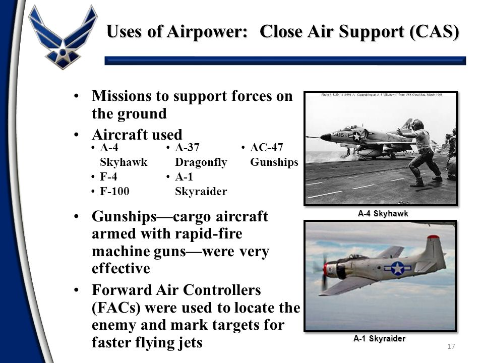Uses of Airpower: Close Air Support (CAS)