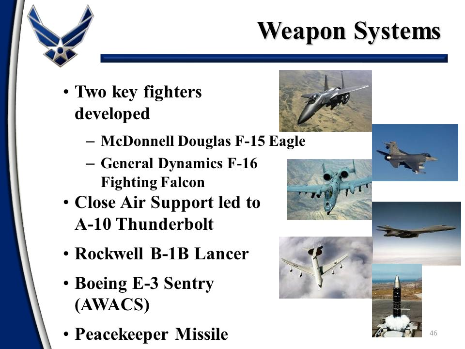 Weapon Systems Two key fighters developed