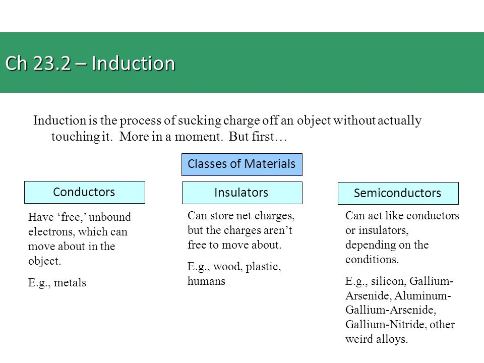 Ch 23.2 – Induction Induction is the process of sucking charge off an object without actually touching it. More in a moment. But first…