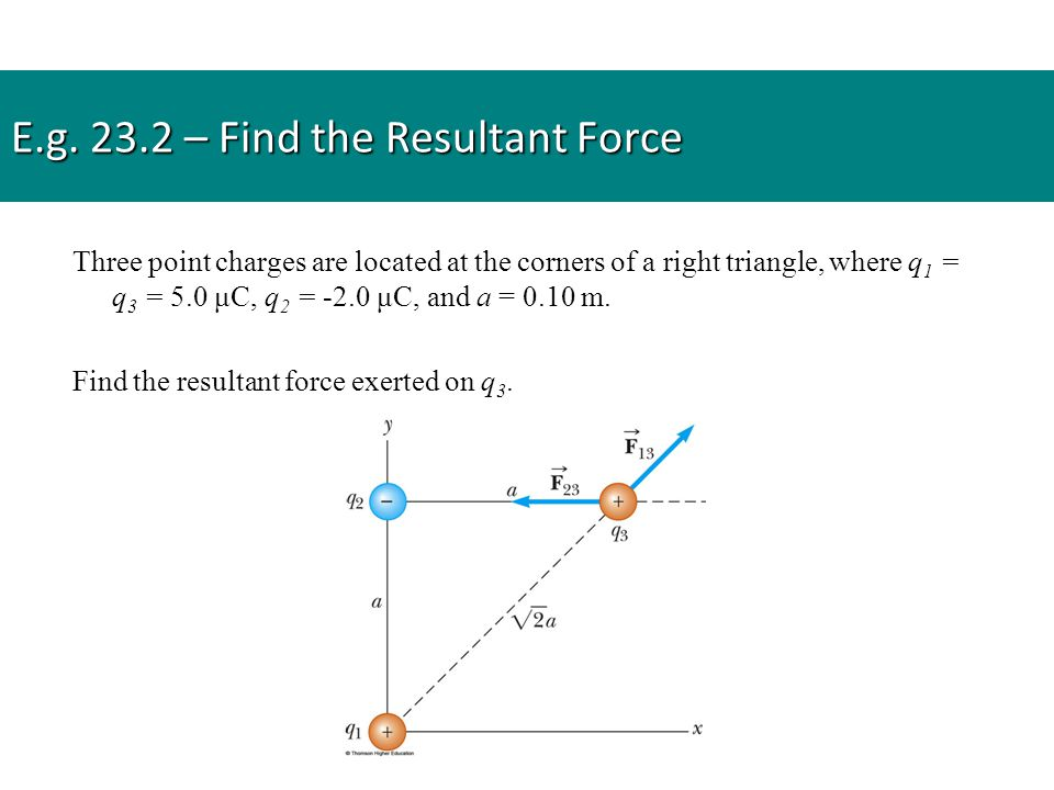 E.g. 23.2 – Find the Resultant Force