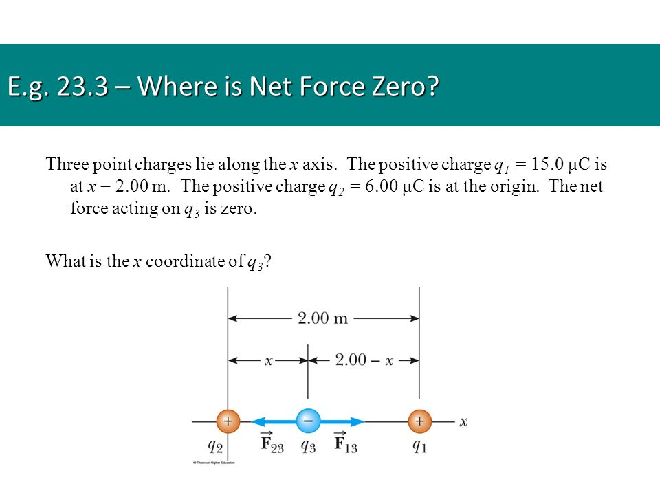 E.g. 23.3 – Where is Net Force Zero