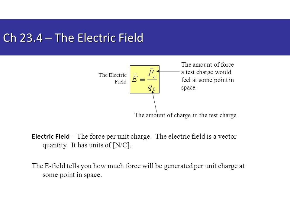 Ch 23.4 – The Electric Field The amount of force a test charge would feel at some point in space. The Electric Field.