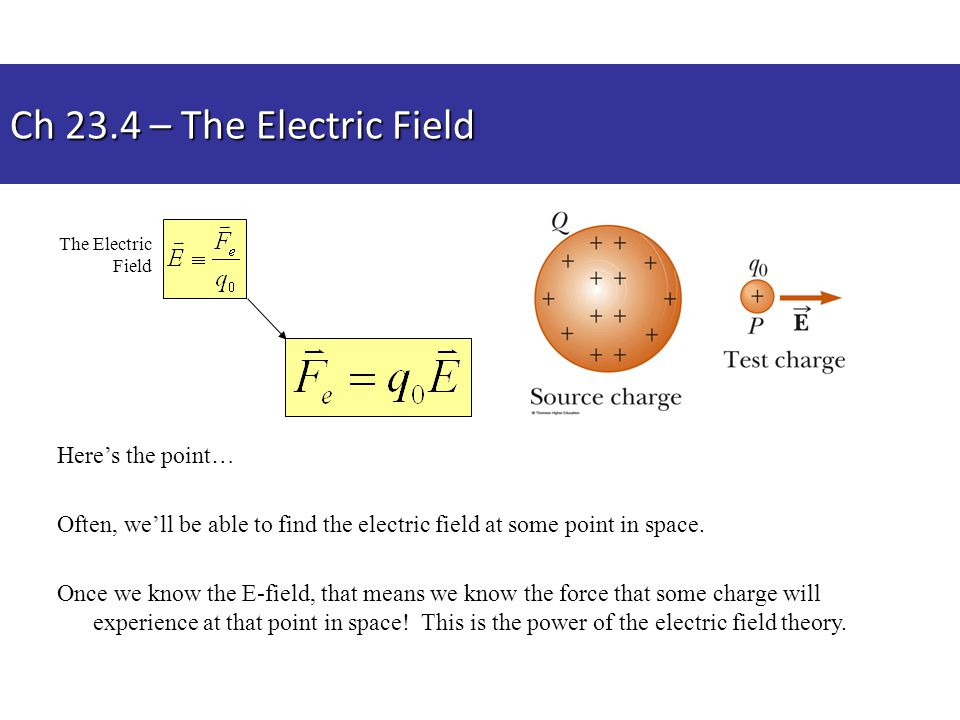 Ch 23.4 – The Electric Field Here's the point…