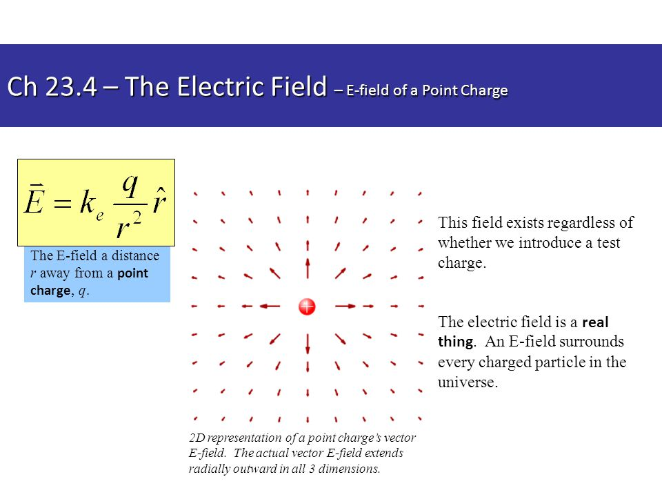 Ch 23.4 – The Electric Field – E-field of a Point Charge