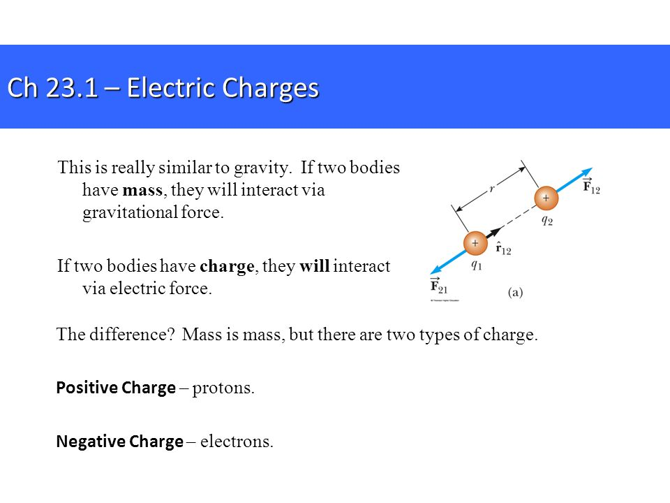 Ch 23.1 – Electric Charges This is really similar to gravity. If two bodies have mass, they will interact via gravitational force.