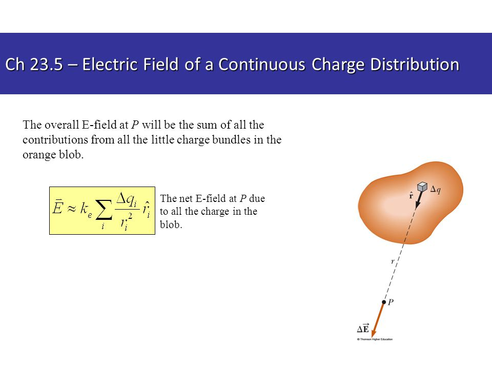 Ch 23.5 – Electric Field of a Continuous Charge Distribution