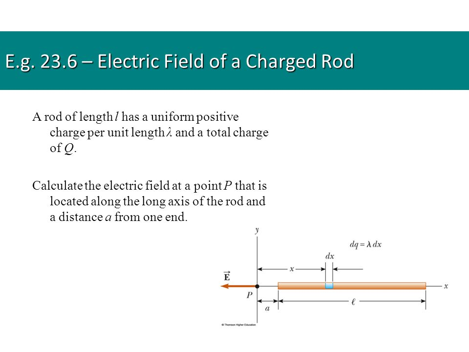 E.g. 23.6 – Electric Field of a Charged Rod