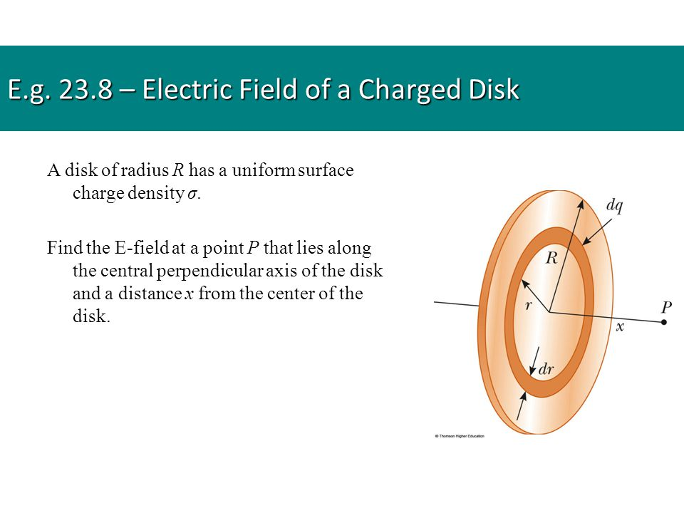 E.g. 23.8 – Electric Field of a Charged Disk