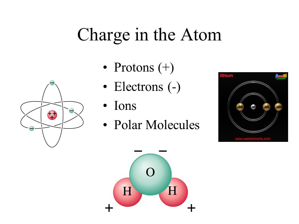 Charge in the Atom Protons (+) Electrons (-) Ions Polar Molecules