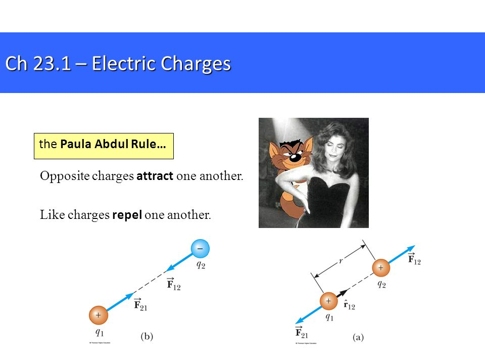 Ch 23.1 – Electric Charges the Paula Abdul Rule…