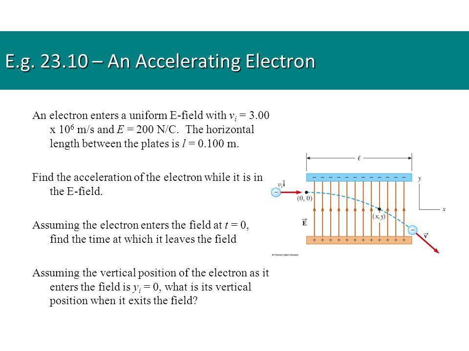 E.g. 23.10 – An Accelerating Electron