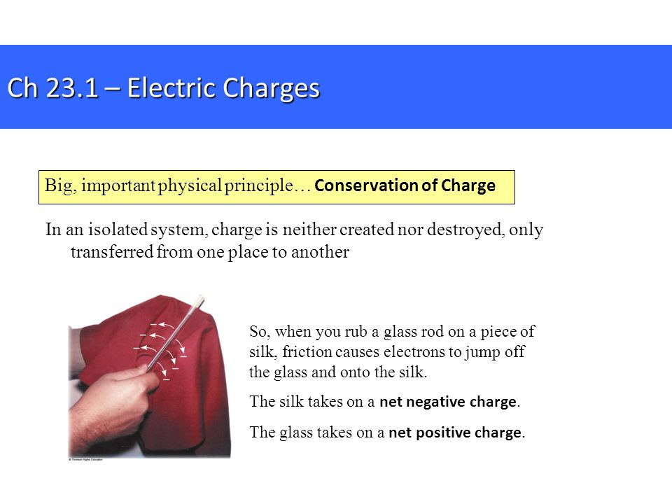 Ch 23.1 – Electric Charges Big, important physical principle… Conservation of Charge.