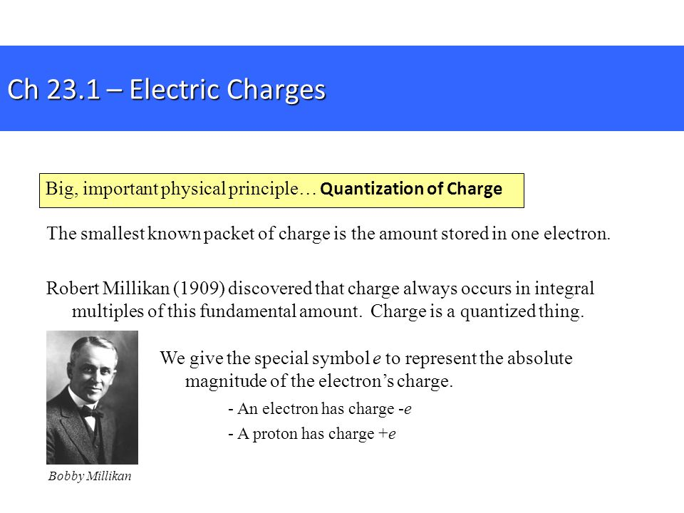 Ch 23.1 – Electric Charges Big, important physical principle… Quantization of Charge.