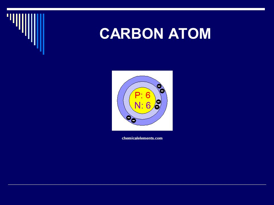 CARBON ATOM chemicalelements.com
