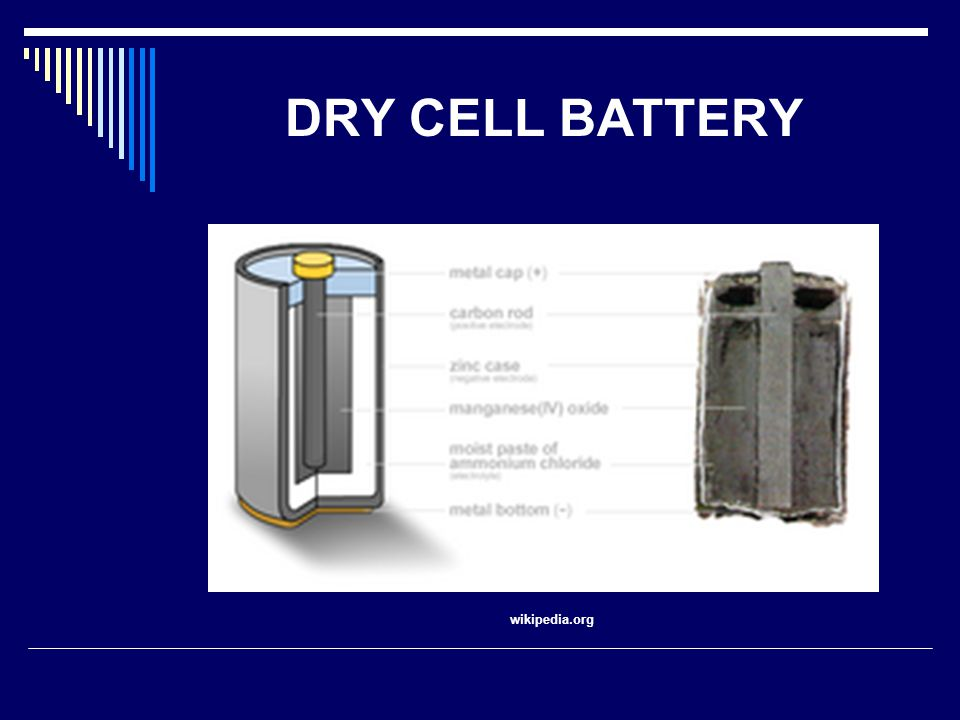 DRY CELL BATTERY wikipedia.org