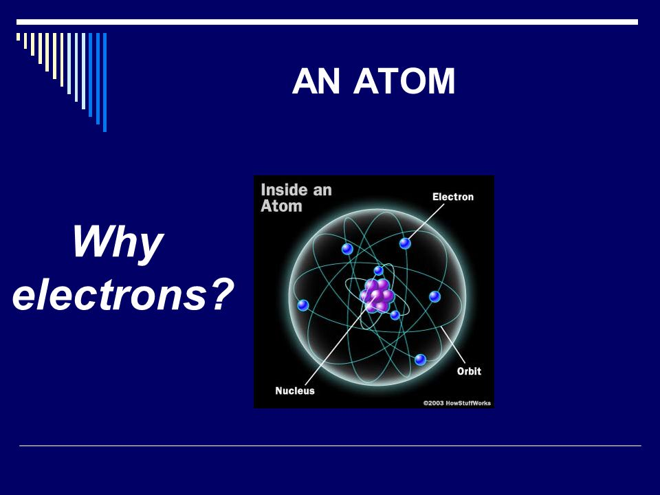AN ATOM Why electrons