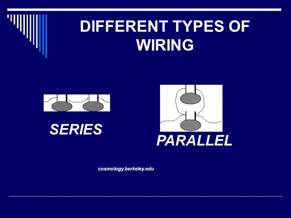 DIFFERENT TYPES OF WIRING